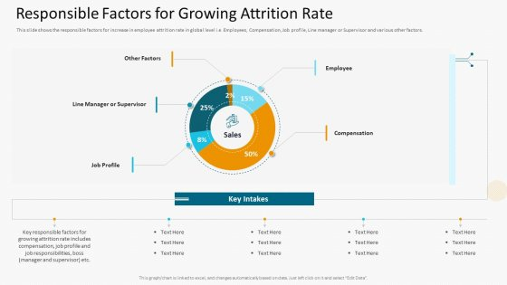 Responsible Factors For Growing Attrition Rate Topics PDF