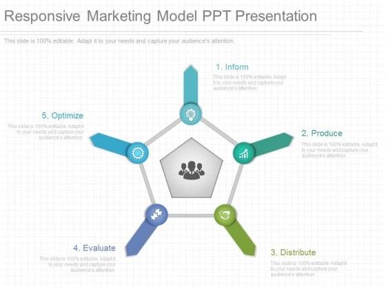Responsive Marketing Model Ppt Presentation