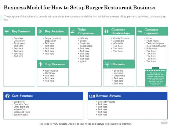 Restaurant_Business_Setup_Business_Plan_Business_Model_For_How_To_Setup_Burger_Restaurant_Business_Download_PDF_Slide_1