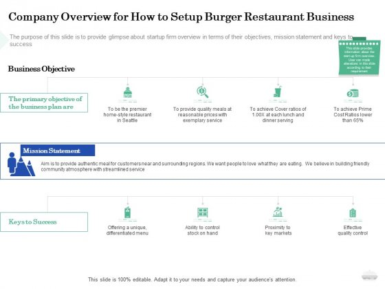 Restaurant Business Setup Business Plan Company Overview For How To Setup Burger Restaurant Business Information PDF