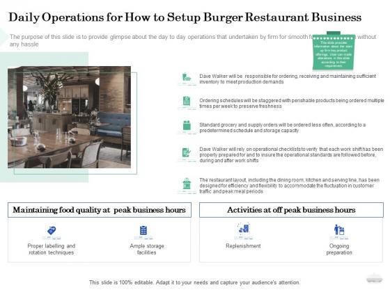 Restaurant Business Setup Business Plan Daily Operations For How To Setup Burger Restaurant Business Inspiration PDF
