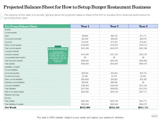 Restaurant Business Setup Plan Projected Balance Sheet For How To Setup Burger Restaurant Business Introduction PDF