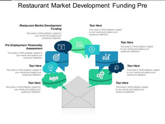 Restaurant Market Development Funding Pre Employment Personality Assessment Ppt PowerPoint Presentation Professional Portfolio