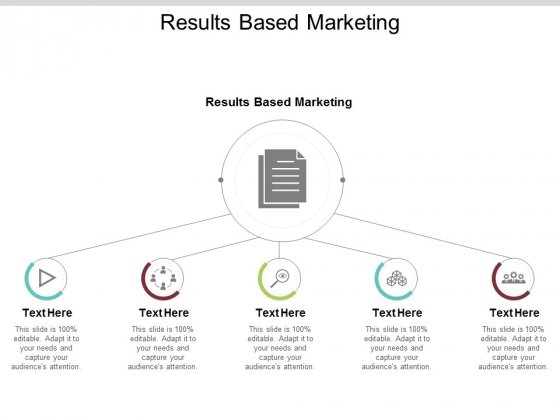 Results Based Marketing Ppt PowerPoint Presentation Outline Grid Cpb