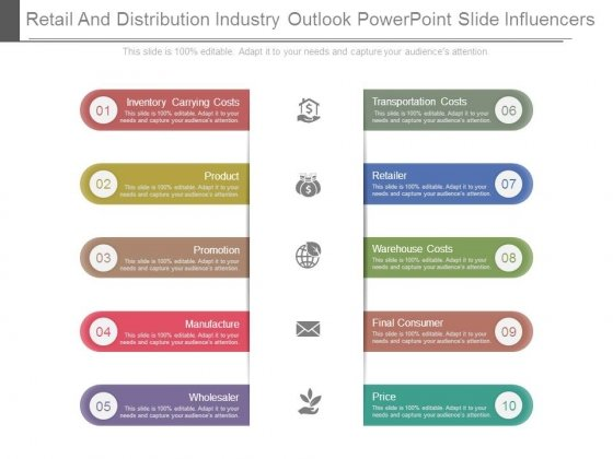 Retail And Distribution Industry Outlook Powerpoint Slide Influencers