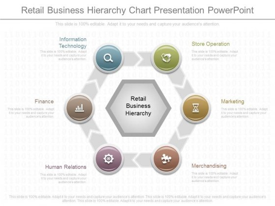 Retail Business Hierarchy Chart Presentation Powerpoint