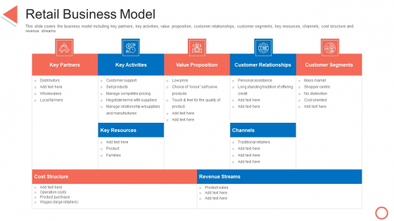Retail Business Model STP Approaches In Retail Marketing Ppt Ideas Microsoft PDF