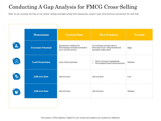 Retail Cross Selling Techniques Conducting A Gap Analysis For FMCG Cross Selling Background PDF