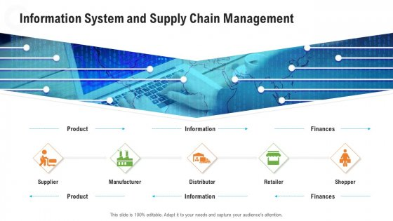 Retail Industry Outlook Information System And Supply Chain Management Infographics PDF