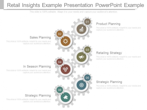 Retail Insights Example Presentation Powerpoint Example