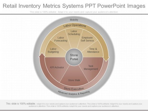 Retail Inventory Metrics Systems Ppt Powerpoint Images