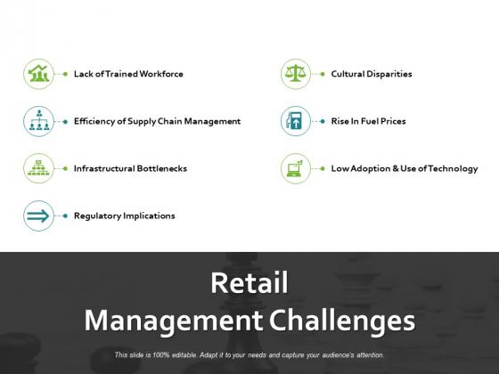Retail Management Challenges Ppt PowerPoint Presentation Portfolio Display