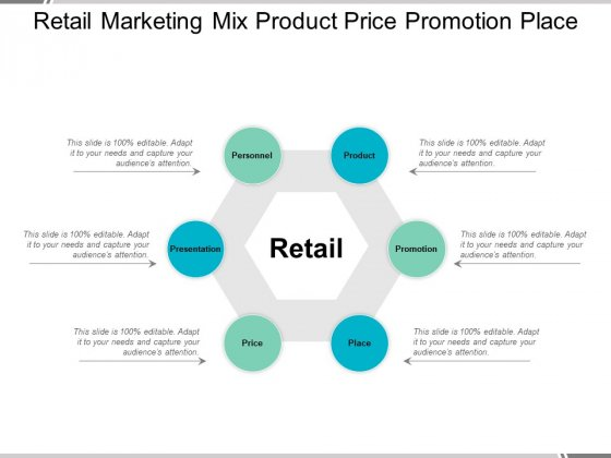 Retail Marketing Mix Product Price Promotion Place Ppt PowerPoint Presentation Model Graphic Tips