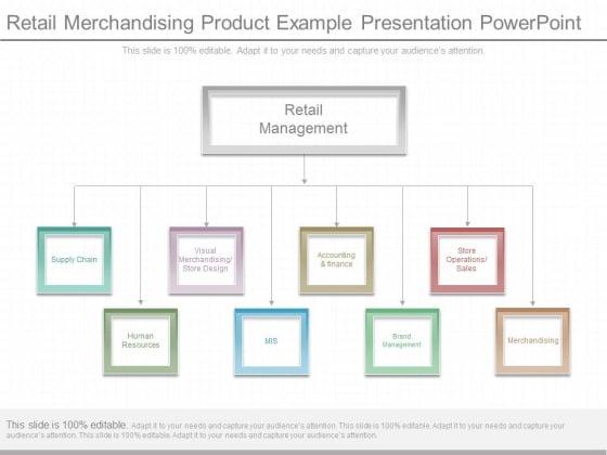Retail Merchandising Product Example Presentation Powerpoint