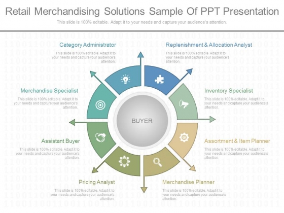 Retail Merchandising Solutions Sample Of Ppt Presentation