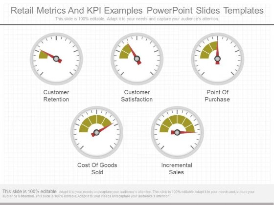 Retail Metrics And Kpi Examples Powerpoint Slides Templates