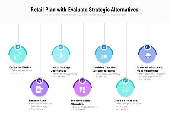 Retail Plan With Evaluate Strategic Alternatives Ppt PowerPoint Presentation Icon Pictures PDF