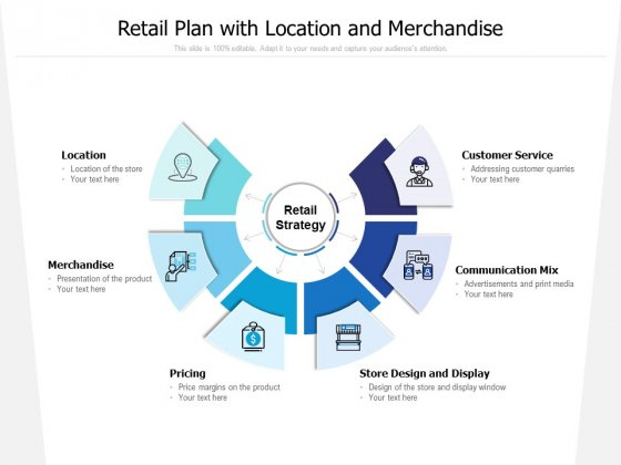 Retail Plan With Location And Merchandise Ppt PowerPoint Presentation Model Ideas PDF