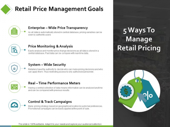Retail Price Management Goals Ppt PowerPoint Presentation Summary Diagrams
