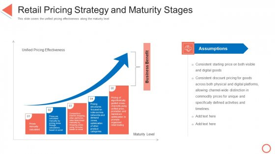 Retail Pricing Strategy And Maturity Stages STP Approaches In Retail Marketing Portrait PDF