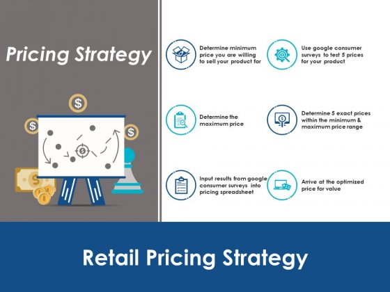 Retail Pricing Strategy Ppt Powerpoint Presentation Styles Slide Download
