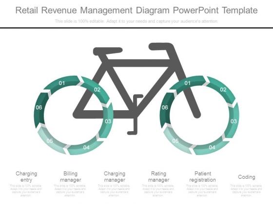 Retail revenue management diagram powerpoint template powerpoint retail revenue management diagram powerpoint template powerpoint templates toneelgroepblik Choice Image