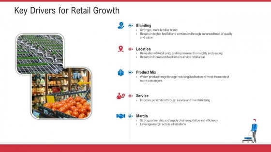 Retail Sector Analysis Key Drivers For Retail Growth Ppt Summary Outfit PDF