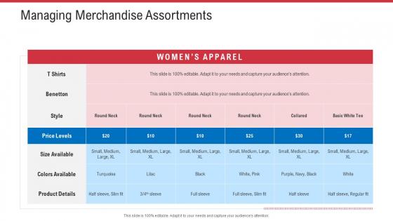 Retail Sector Analysis Managing Merchandise Assortments Ppt Inspiration Slide PDF