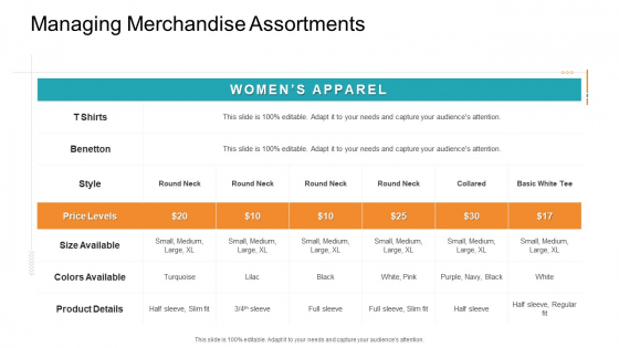 Retail Sector Introduction Managing Merchandise Assortments Sample PDF