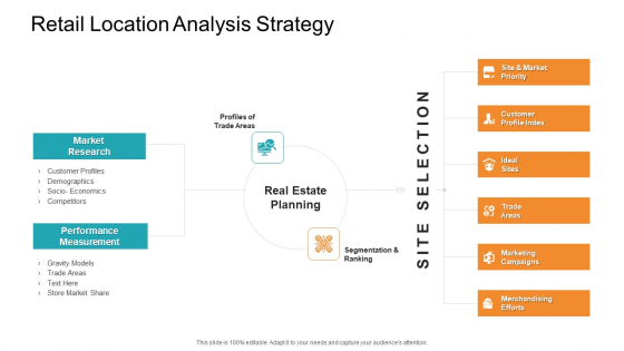 Retail Sector Introduction Retail Location Analysis Strategy Formats PDF