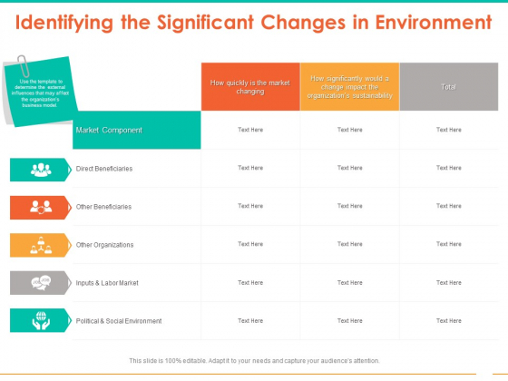 Retail Space Identifying The Significant Changes In Environment Ppt Gallery Example Introduction PDF