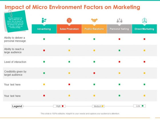 Retail Space Impact Of Micro Environment Factors On Marketing Ppt Diagram Lists PDF