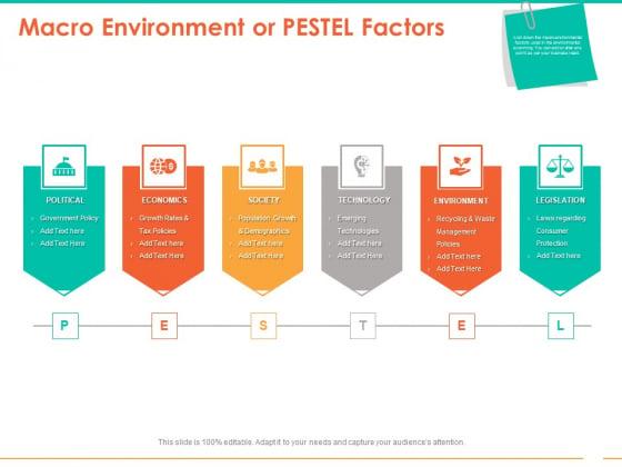 Retail Space Macro Environment Or PESTEL Factors Ppt Ideas Slides PDF
