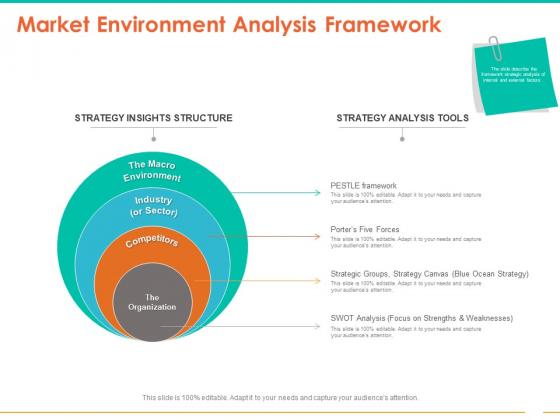 Retail Space Market Environment Analysis Framework Ppt Gallery Design Templates PDF