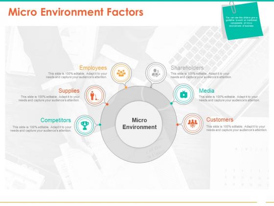 Retail Space Micro Environment Factors Ppt Portfolio Styles PDF