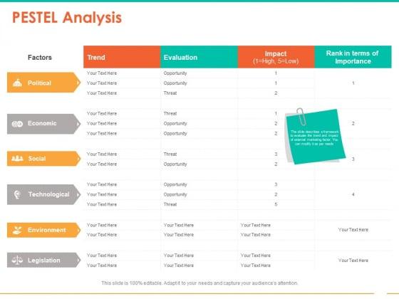 Retail Space PESTEL Analysis Ppt Summary Professional PDF