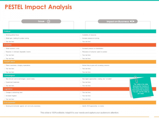 Retail Space PESTEL Impact Analysis Ppt File Icon PDF