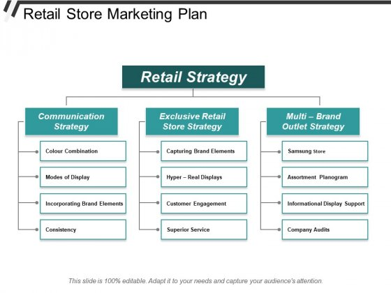 Retail Store Marketing Plan Ppt PowerPoint Presentation Layouts Inspiration