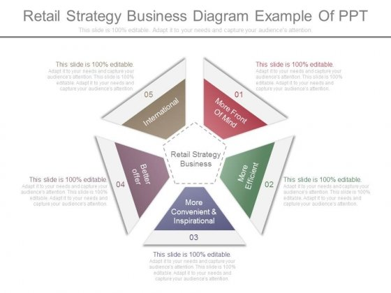 Retail Strategy Business Diagram Example Of Ppt