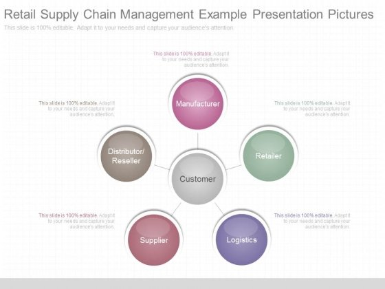 Retail Supply Chain Management Example Presentation Pictures
