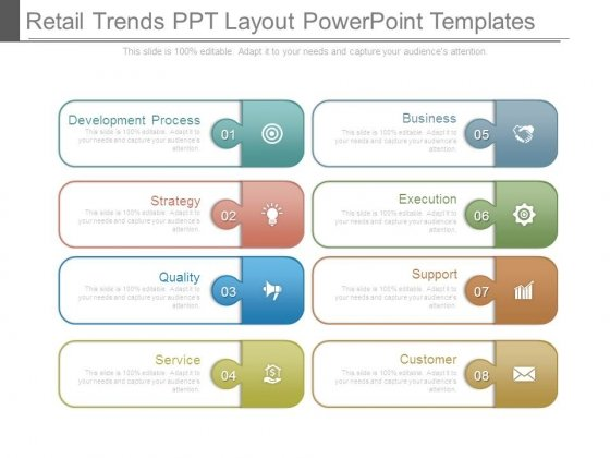 Retail Trends Ppt Layout Powerpoint Templates