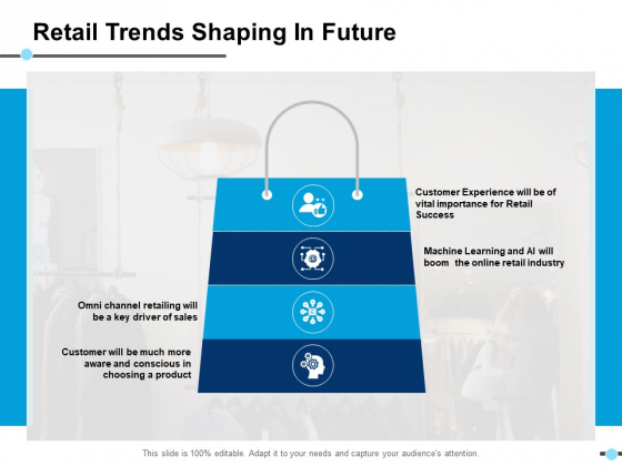 Retail Trends Shaping In Future Omni Ppt PowerPoint Presentation Slides Demonstration
