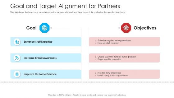 Retailer Channel Partner Boot Camp Goal And Target Alignment For Partners Professional PDF