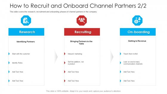 Retailer Channel Partner Boot Camp How To Recruit And Onboard Channel Partners Guidelines PDF