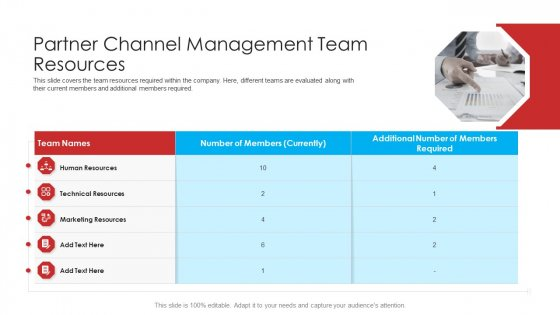 Retailer Channel Partner Boot Camp Partner Channel Management Team Resources Template PDF