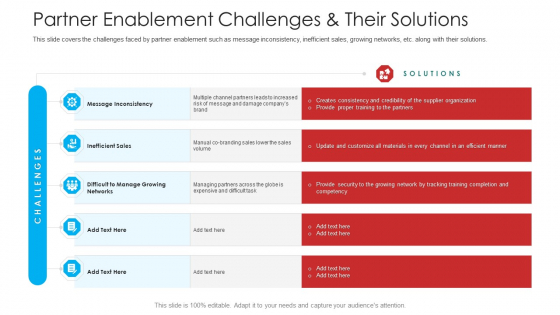 Retailer_Channel_Partner_Boot_Camp_Partner_Enablement_Challenges_And_Their_Solutions_Themes_PDF_Slide_1