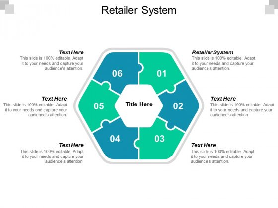 Retailer System Ppt PowerPoint Presentation Ideas Professional Cpb