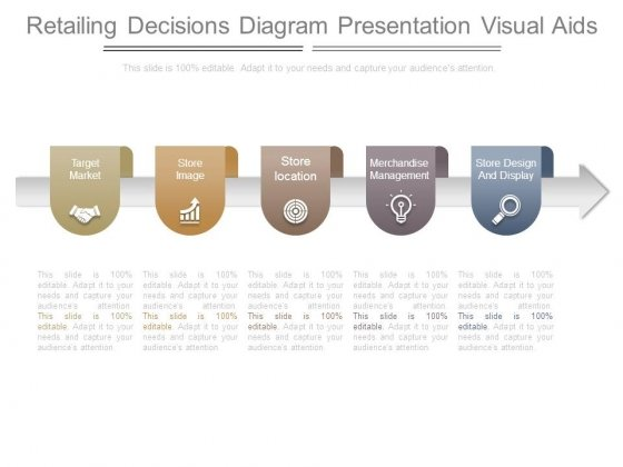 Retailing Decisions Diagram Presentation Visual Aids