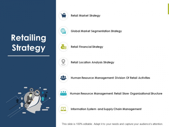Retailing Strategy Business Ppt PowerPoint Presentation Pictures Show