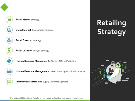 Retailing Strategy Ppt PowerPoint Presentation Introduction